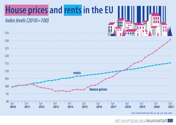 ceny-domov-a-najmov-1.jpg